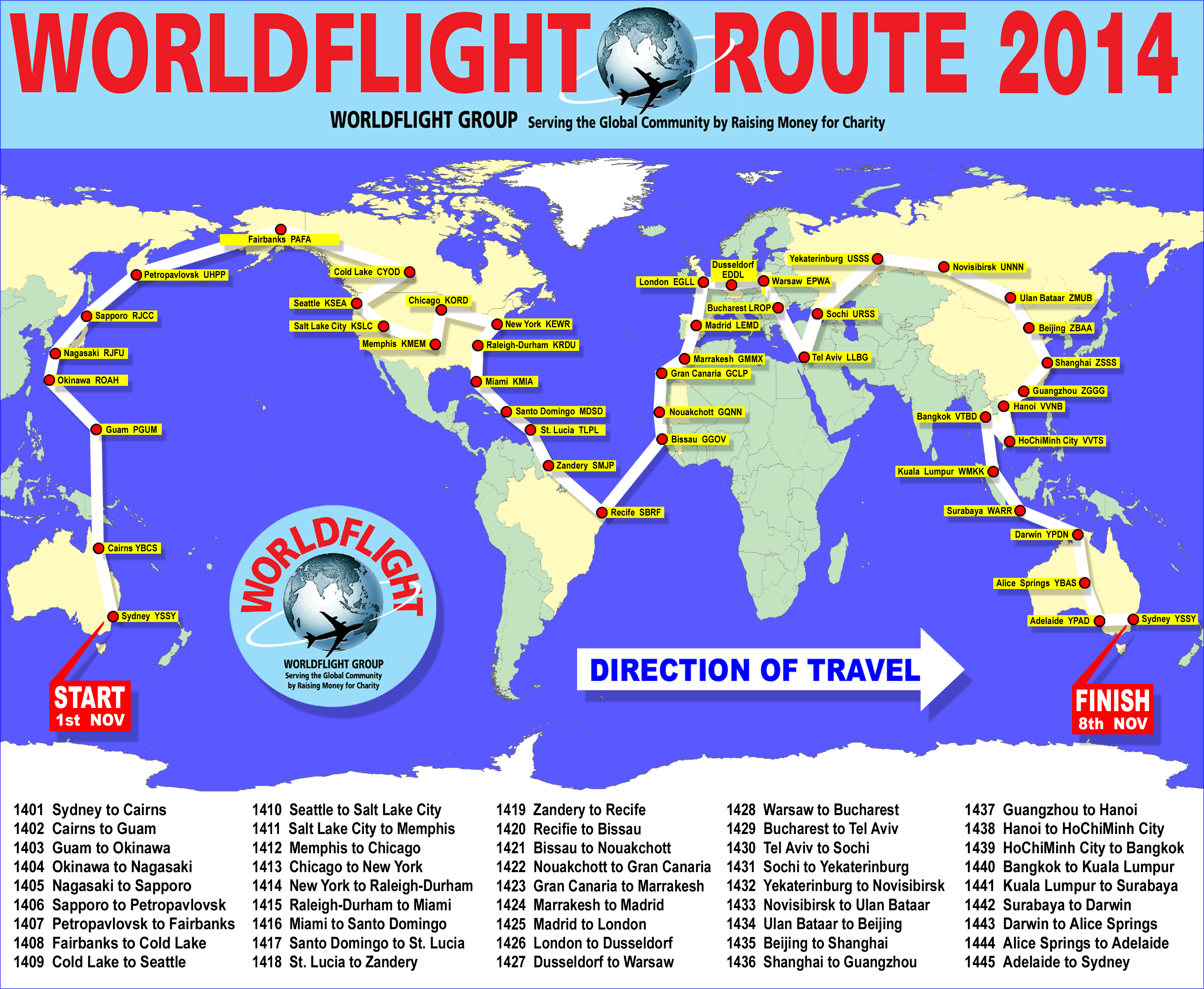 World Flight 2014 event image